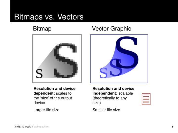 Bitmaps vs. Vectors