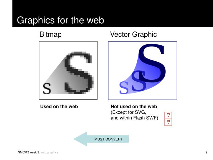 Graphics for the web