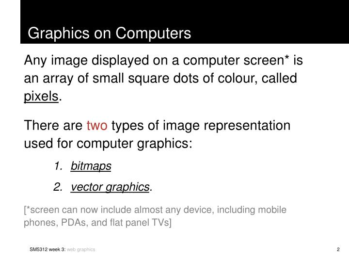 Graphics on computers