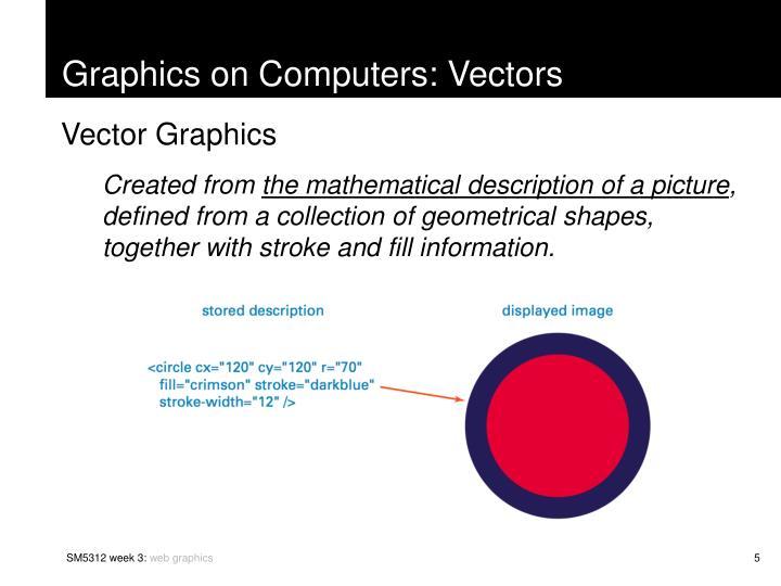 Graphics on Computers: Vectors
