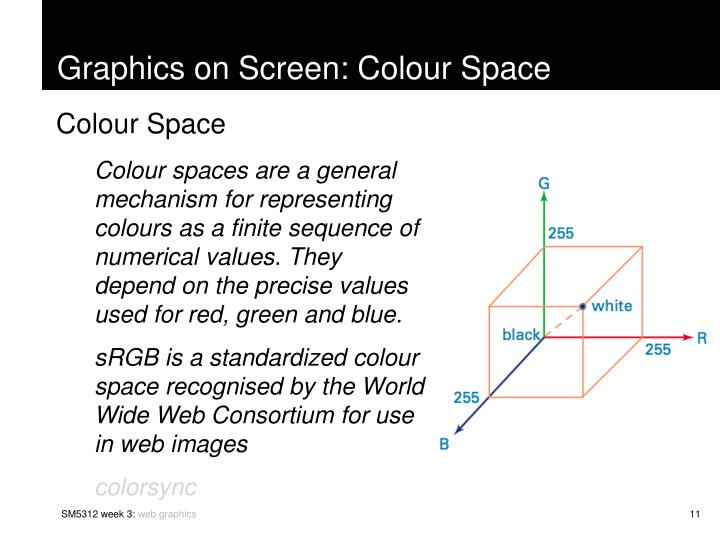 Graphics on Screen: Colour Space