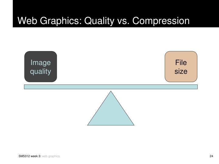 Web Graphics: Quality vs. Compression