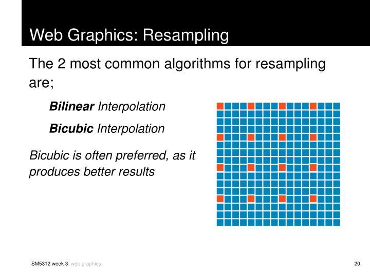 Web Graphics: Resampling