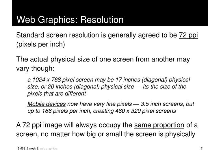 Web Graphics: Resolution