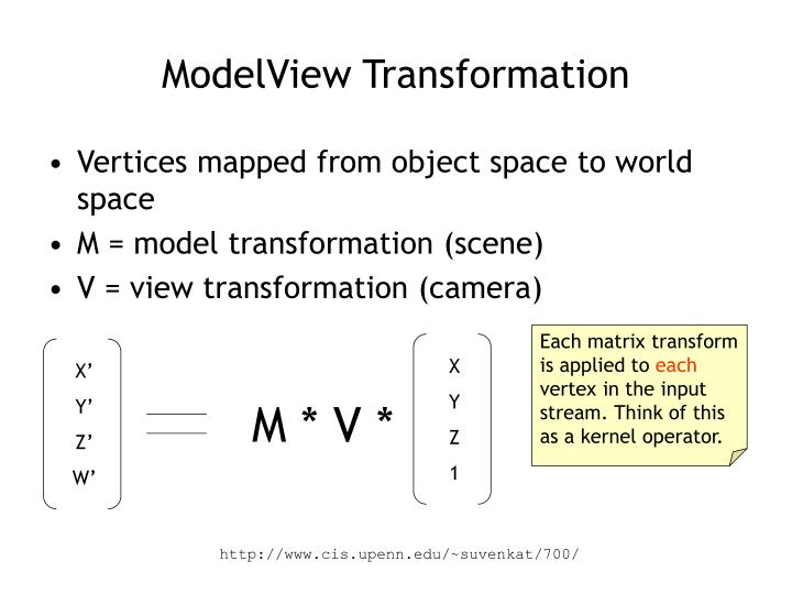 ModelView Transformation