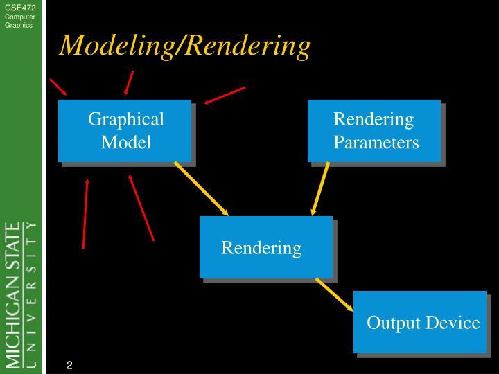 Modeling/Rendering