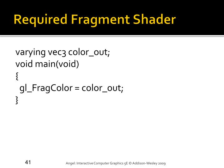 Required Fragment Shader