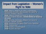 impact from legislation women s right to vote11