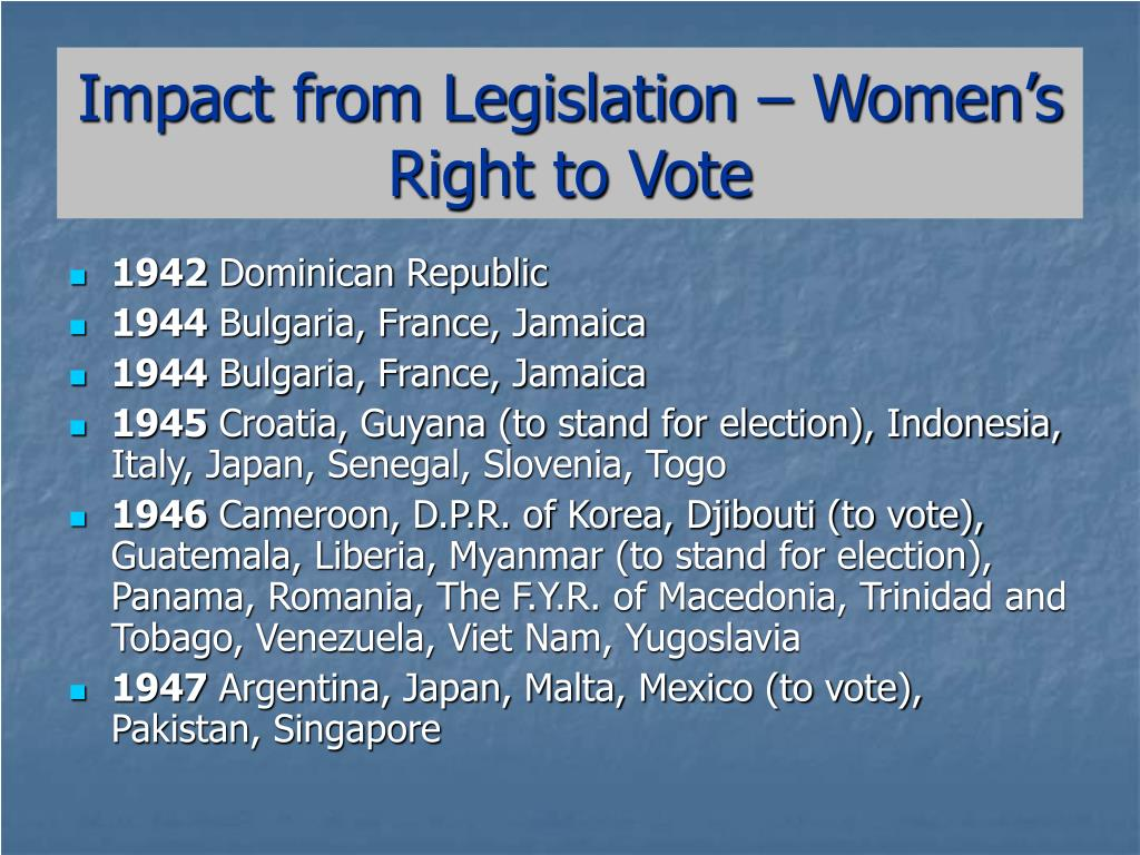 Impact from Legislation – Women's Right to Vote