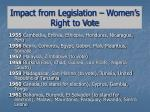 impact from legislation women s right to vote15