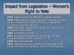 impact from legislation women s right to vote16