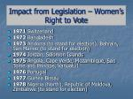 impact from legislation women s right to vote17