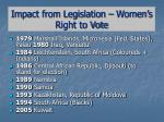 impact from legislation women s right to vote18