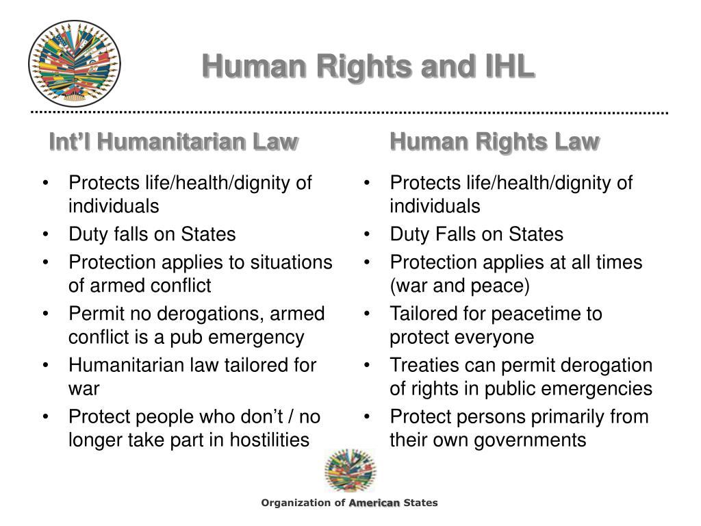 Int'l Humanitarian Law