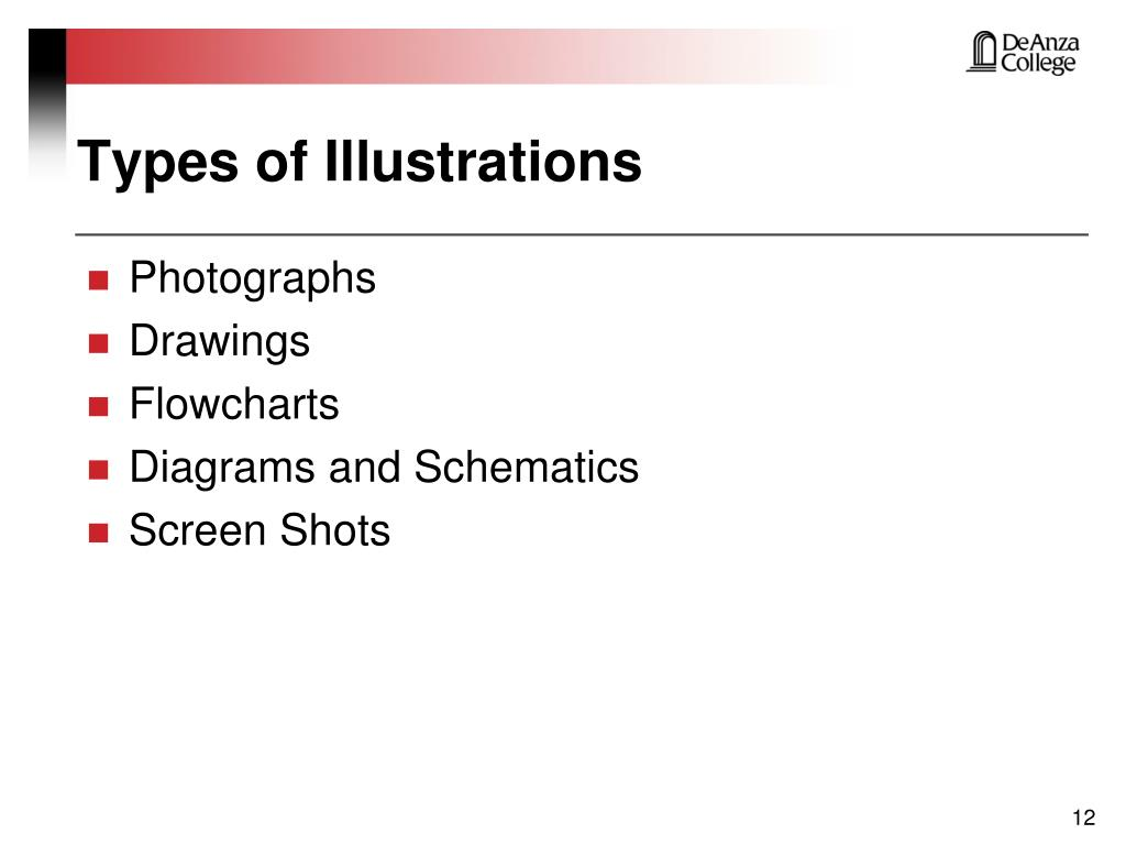 Types of Illustrations