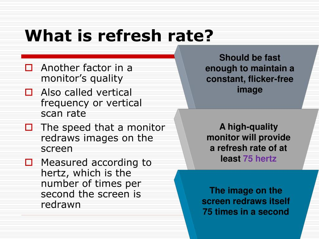 What is refresh rate?