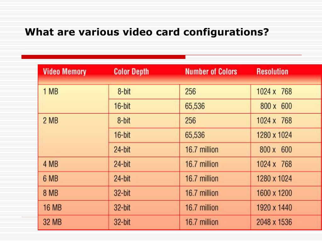 What are various video card configurations?