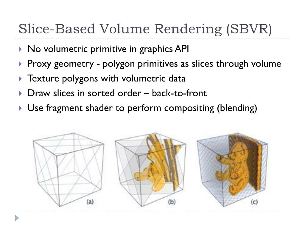 Slice-Based Volume Rendering (SBVR)