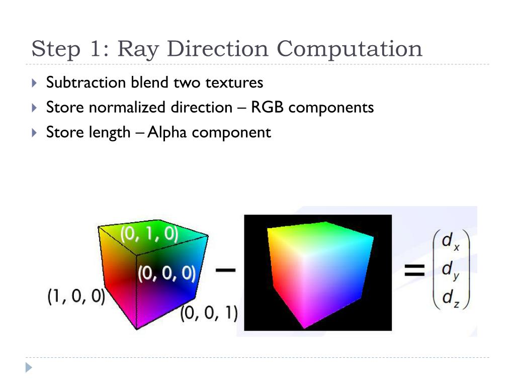 Step 1: Ray Direction Computation