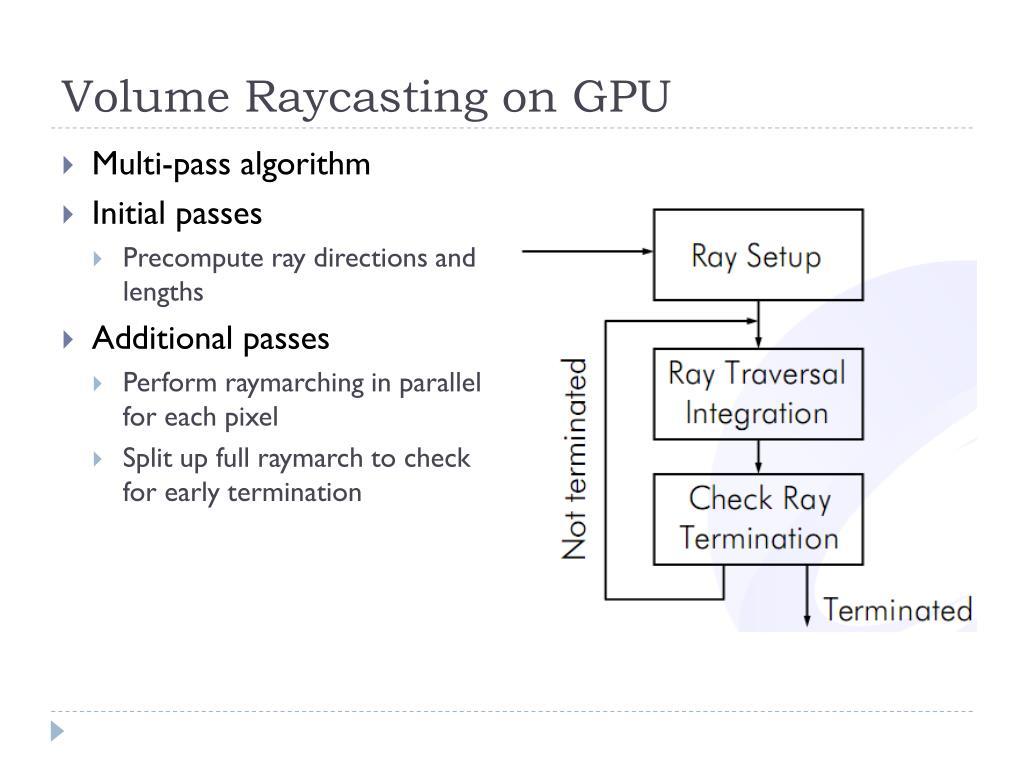 Volume Raycasting on GPU