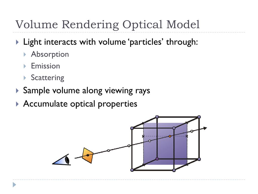Volume Rendering Optical Model
