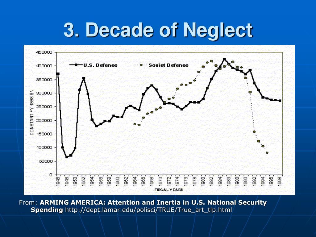 3. Decade of Neglect