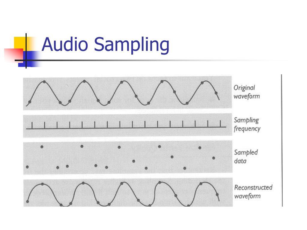 Audio Sampling