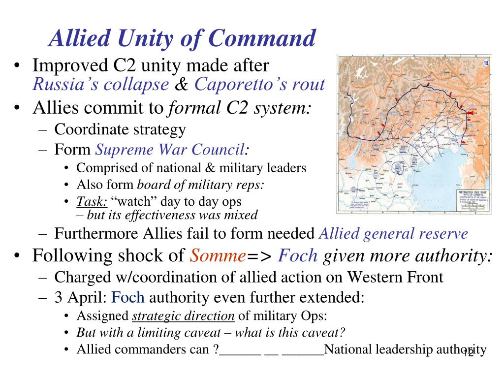Allied Unity of Command