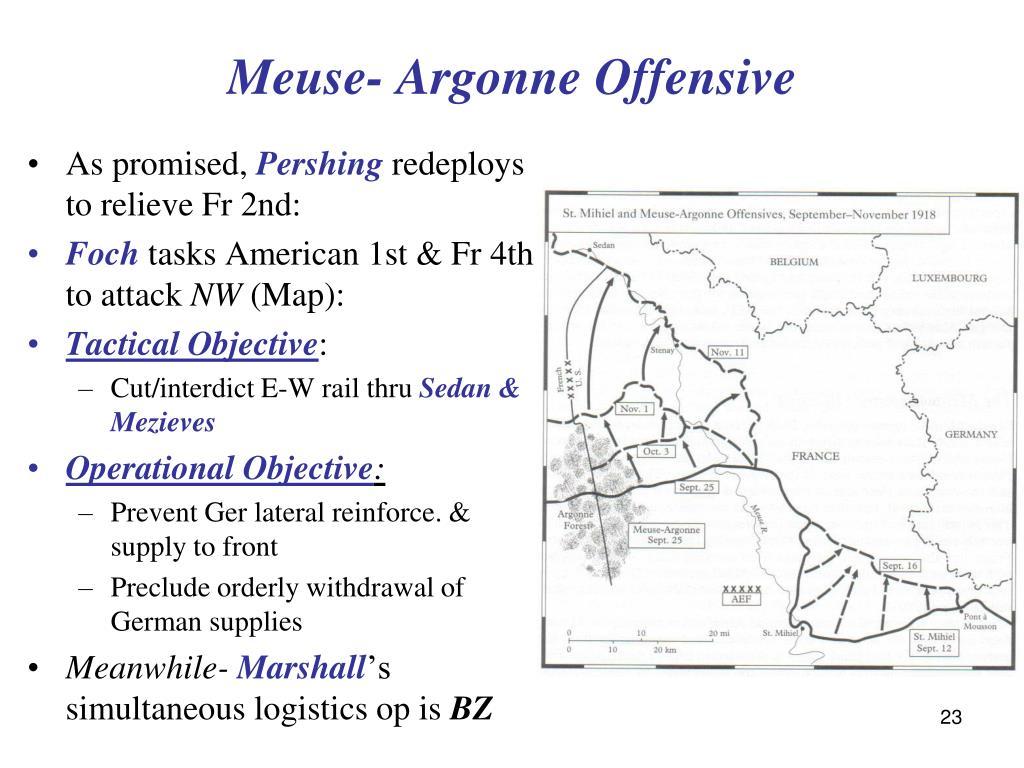 Meuse- Argonne Offensive