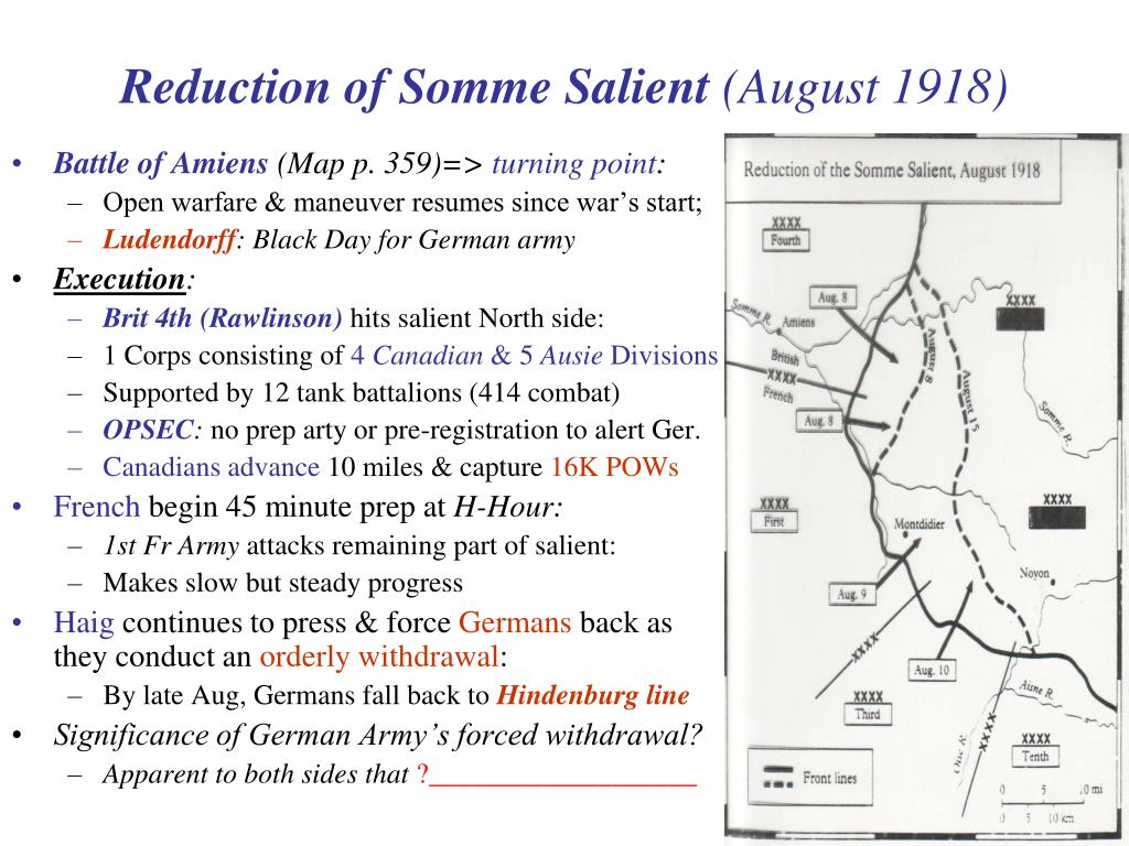 Reduction of Somme Salient