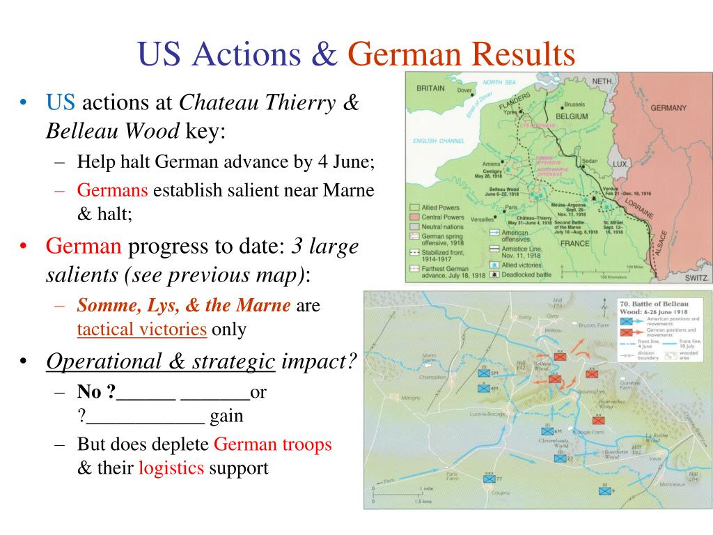 US Actions &