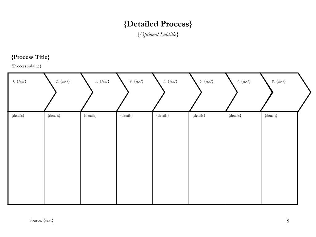 {Detailed Process}