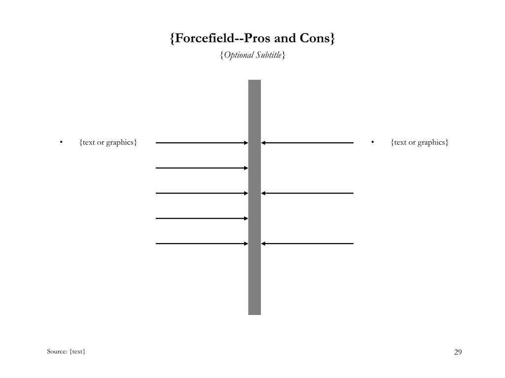 {Forcefield--Pros and Cons}