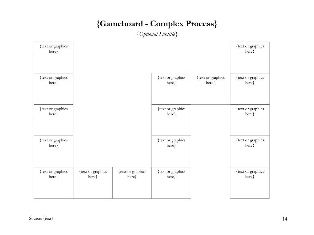 {Gameboard - Complex Process}
