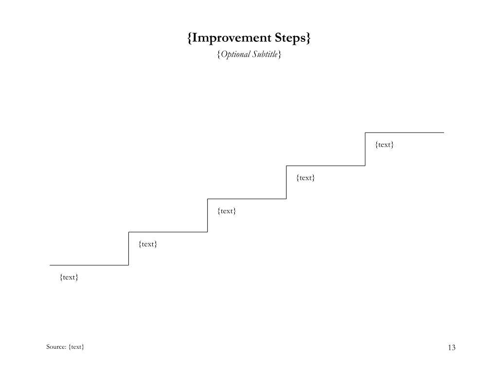 {Improvement Steps}