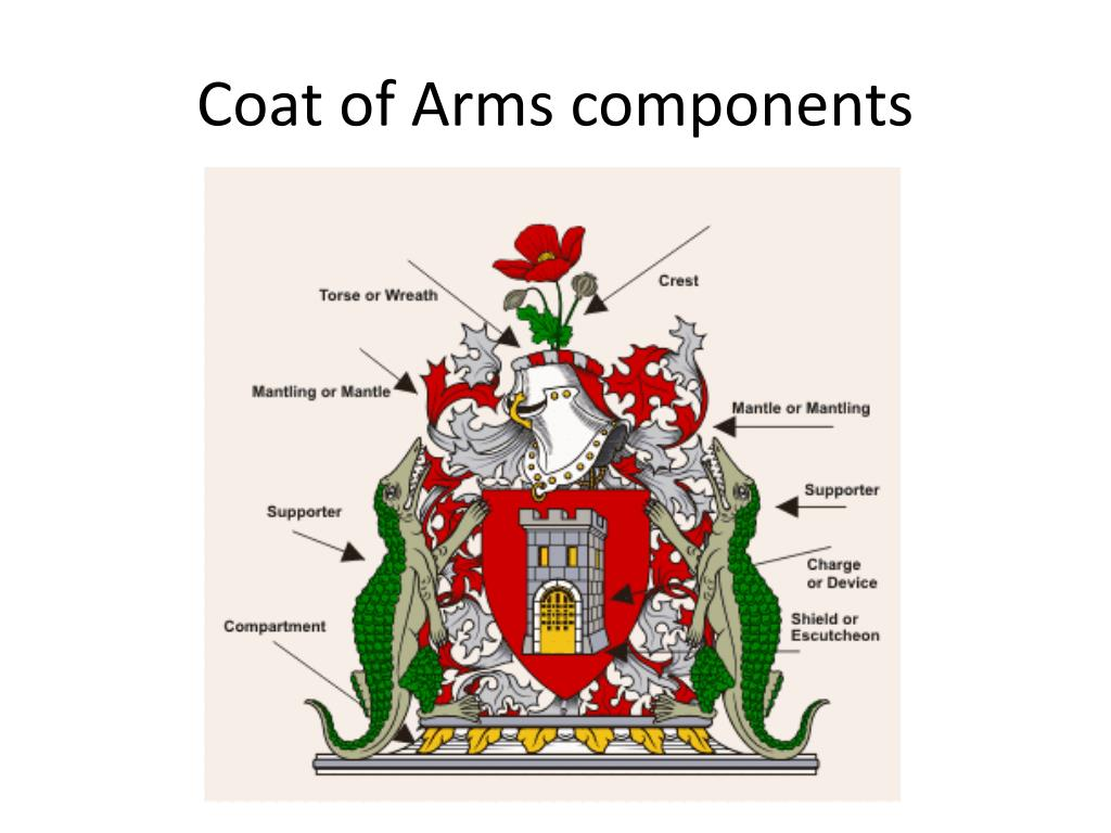 Coat of Arms components