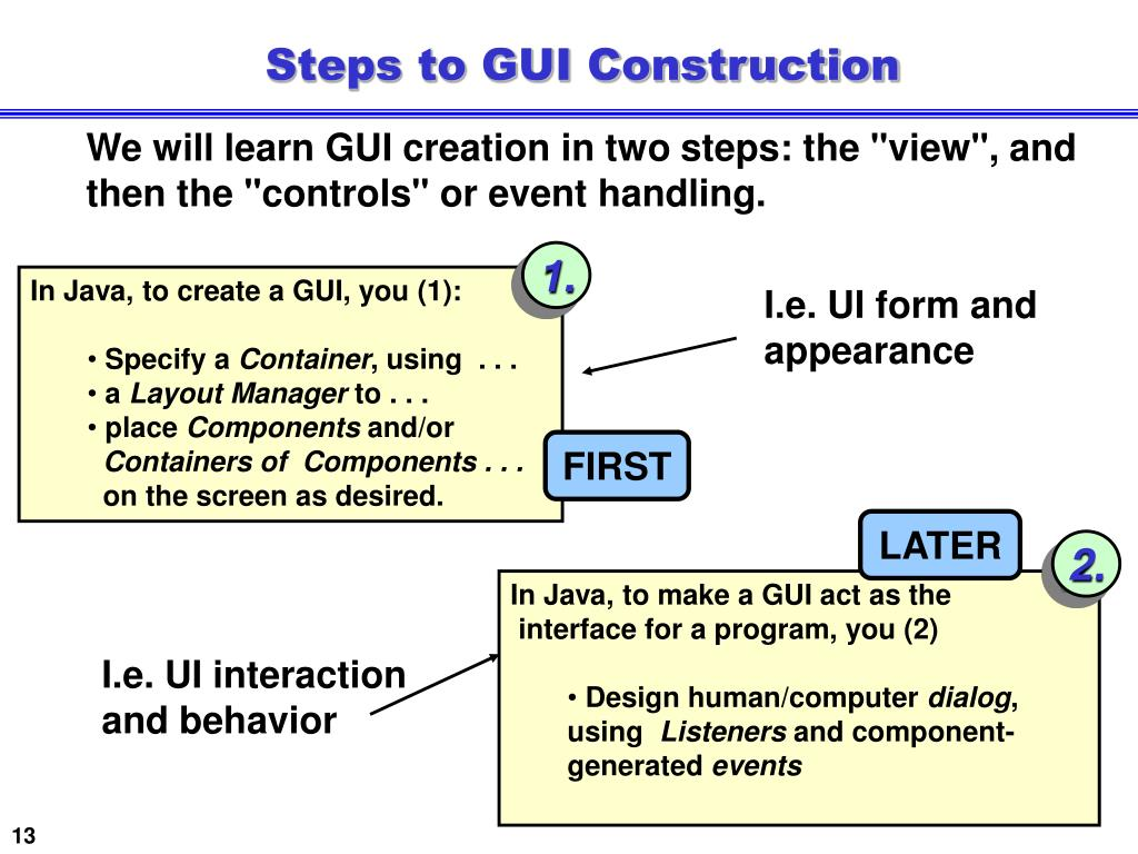 Steps to GUI Construction