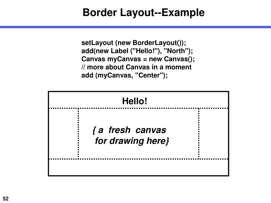 Border Layout--Example
