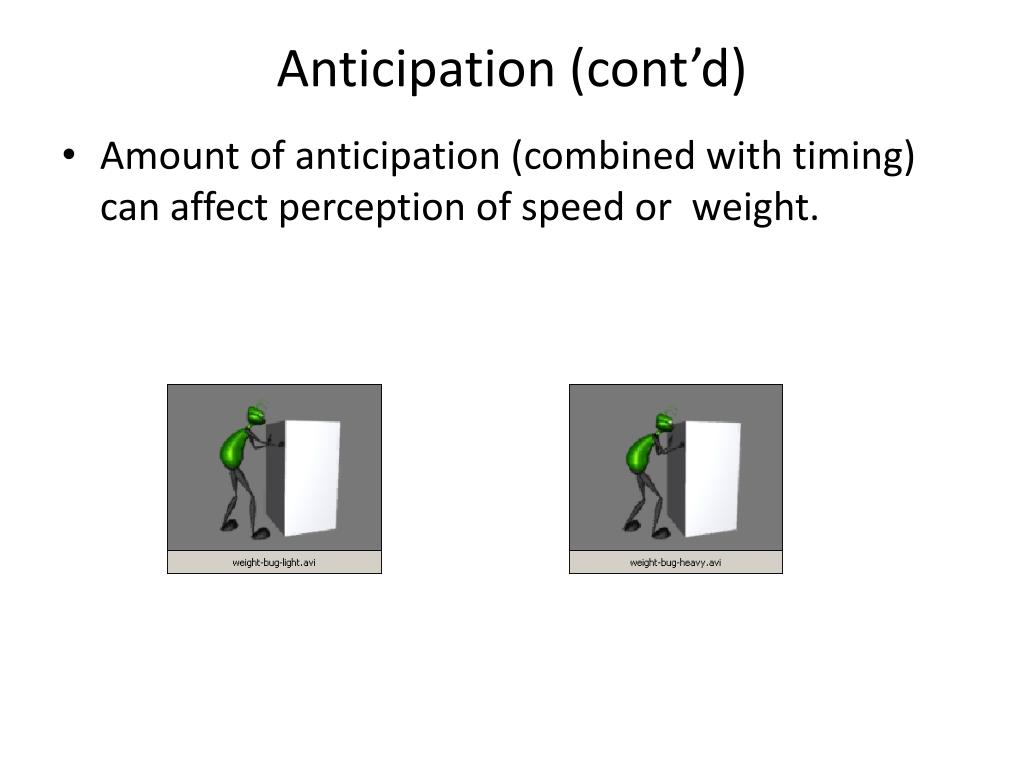 Anticipation (cont'd)
