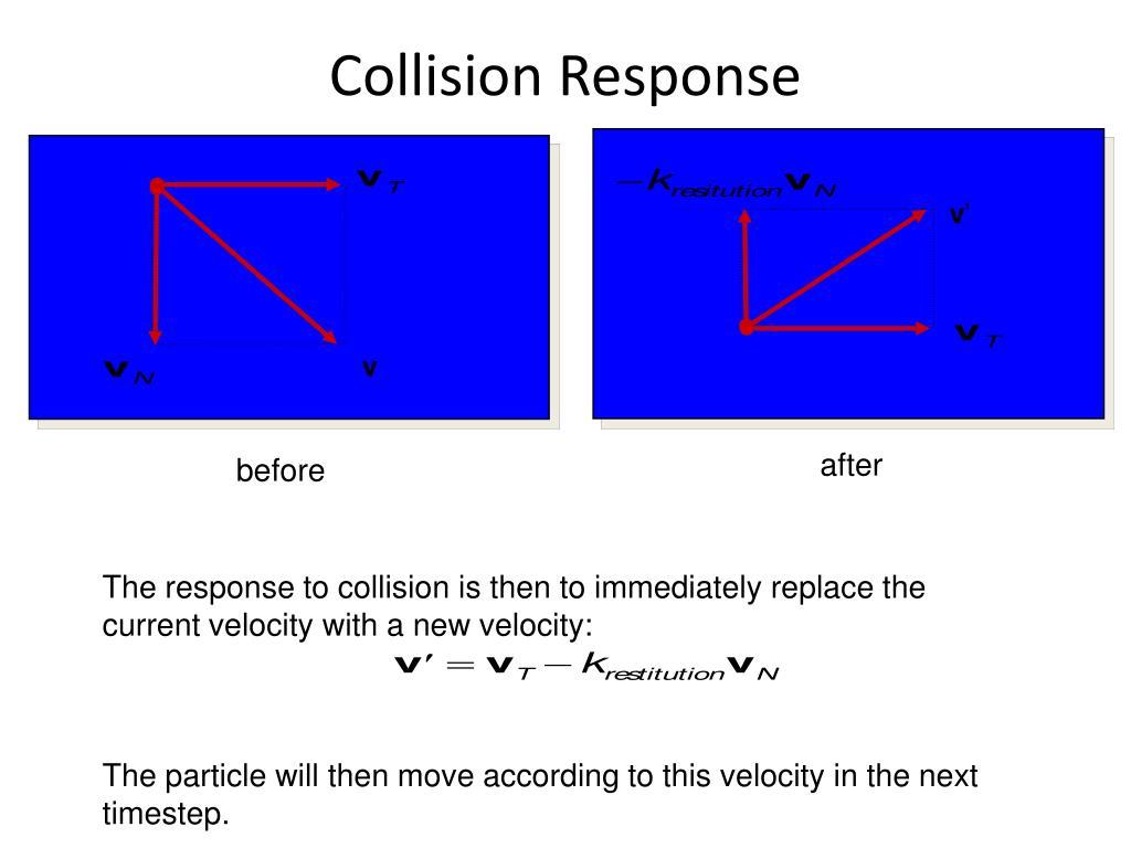 Collision Response