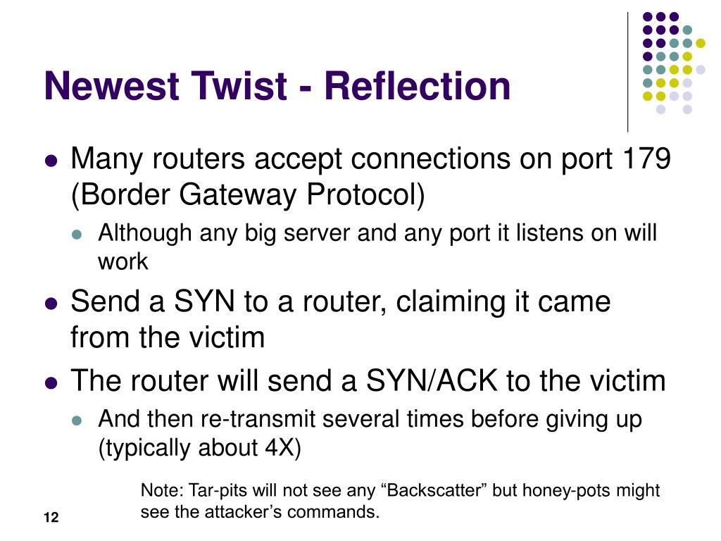 Newest Twist - Reflection