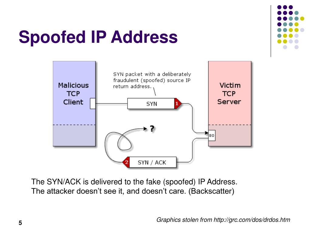 Spoofed IP Address