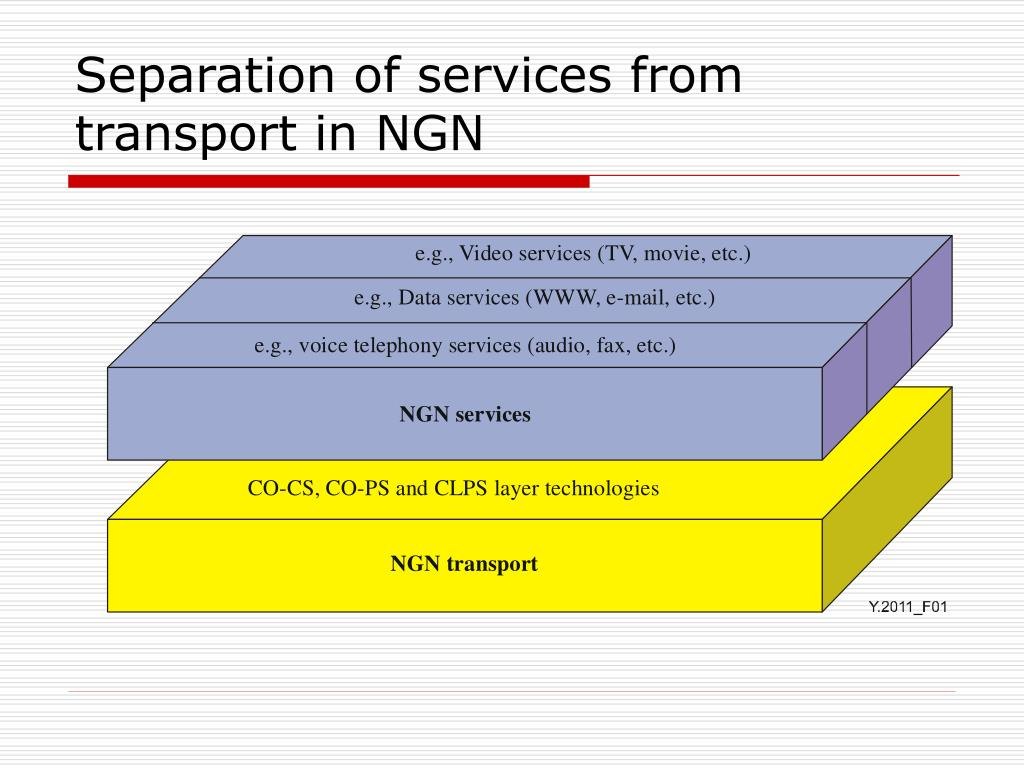Separation of services from transport in NGN