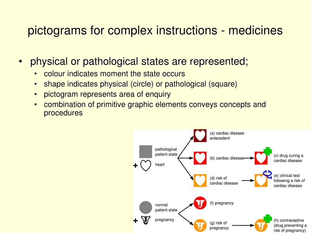 physical or pathological states are represented;