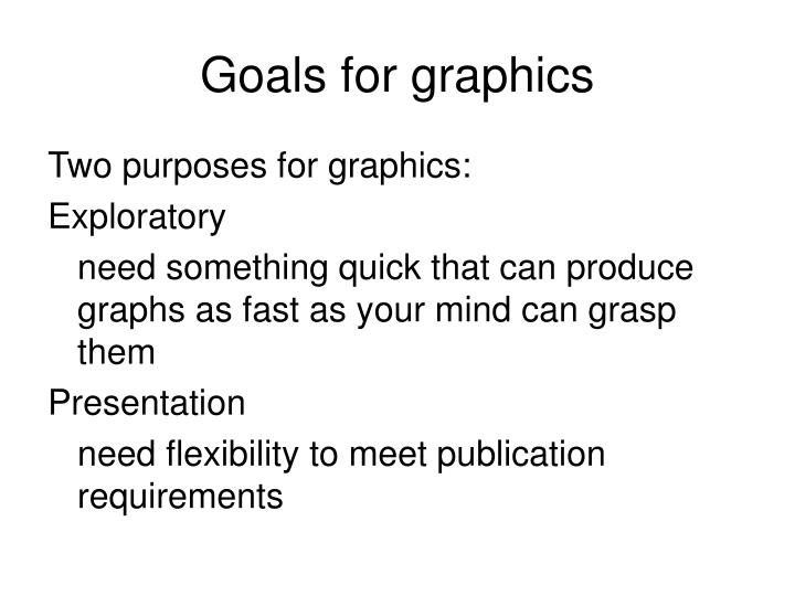 Goals for graphics
