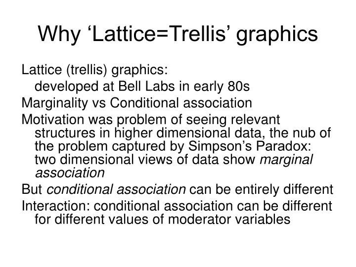 Why 'Lattice=Trellis' graphics