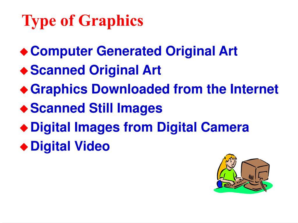 Type of Graphics