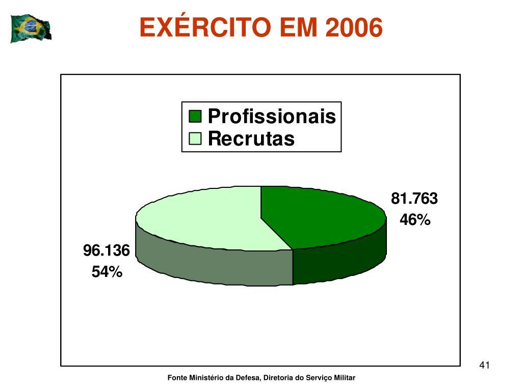 EXÉRCITO EM 2006