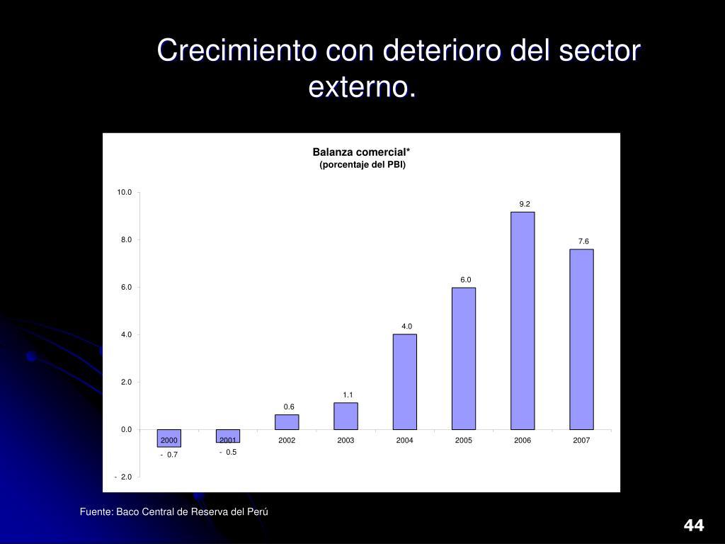 Crecimiento con deterioro del sector externo.
