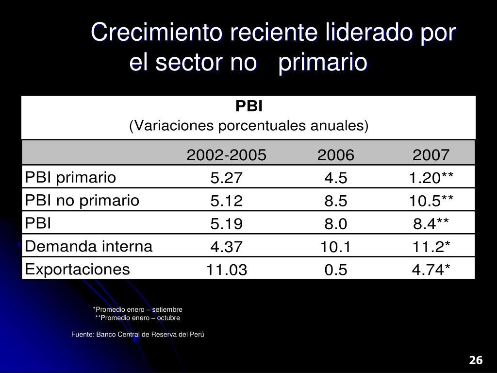 Crecimiento reciente liderado por el sector no primario